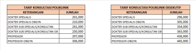 tarif-konsultasi-rs-hermina-jatinegara